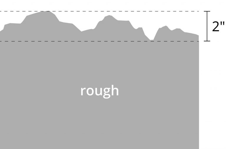 Rough surface roughness profile