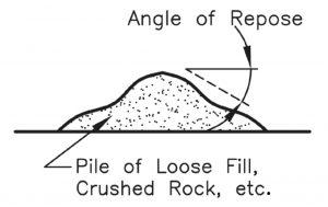Angle of Repose - Stone Curators