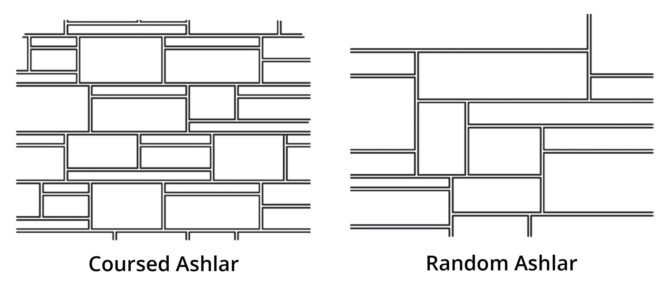 Ashlar Coursed Random - Stone Curators